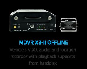 MDVR X3II_offline_menu_en