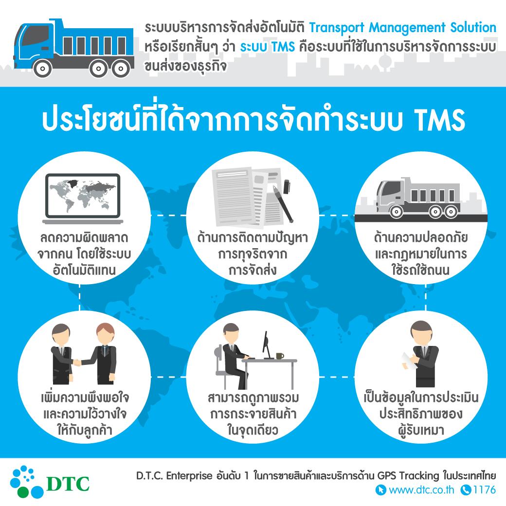 ระบบ tms
