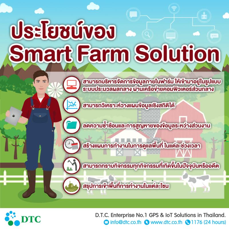 ประโยชน์ของ-smartfarm