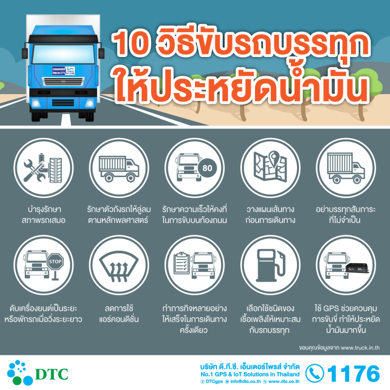 10-วิธีขับรถบรรทุกให้ประหยัดน้ำมัน