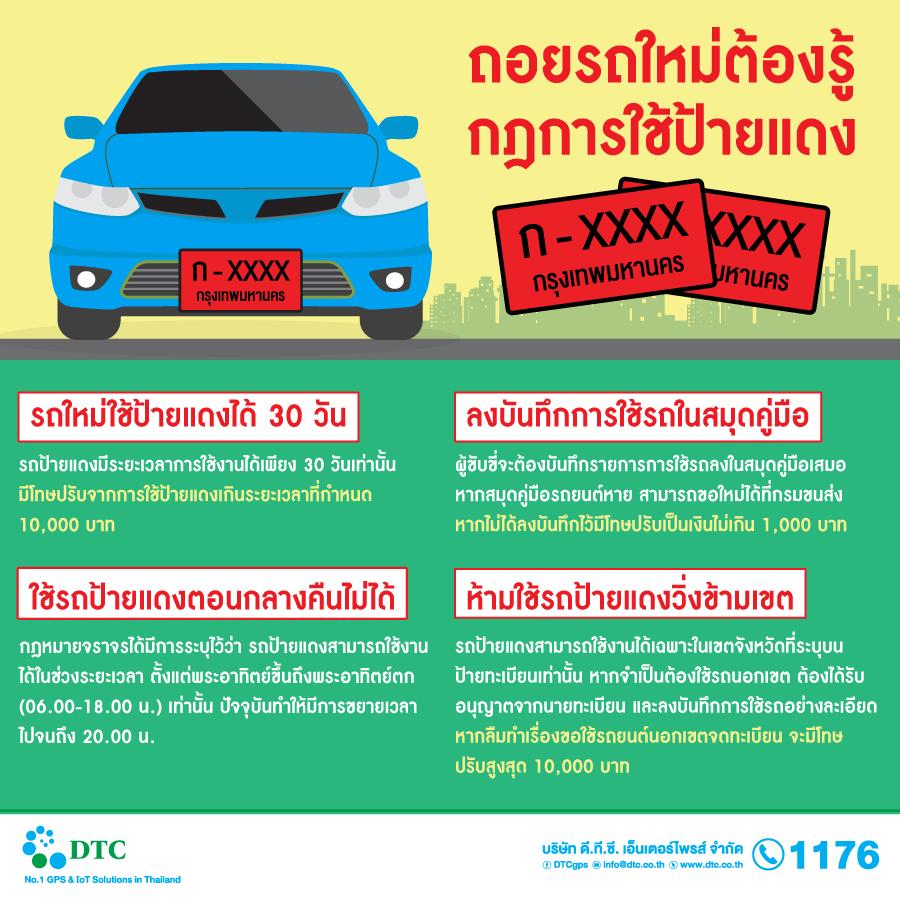 4กฎการใช้รถป้ายแดง