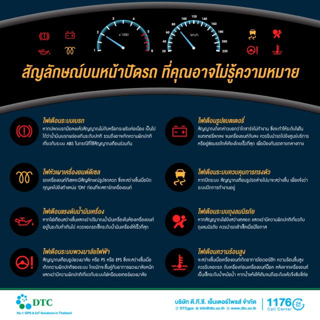 8-สัญลักษณ์บนหน้าปัดรถที่คุณอาจไม่รู้ความหมาย-1040