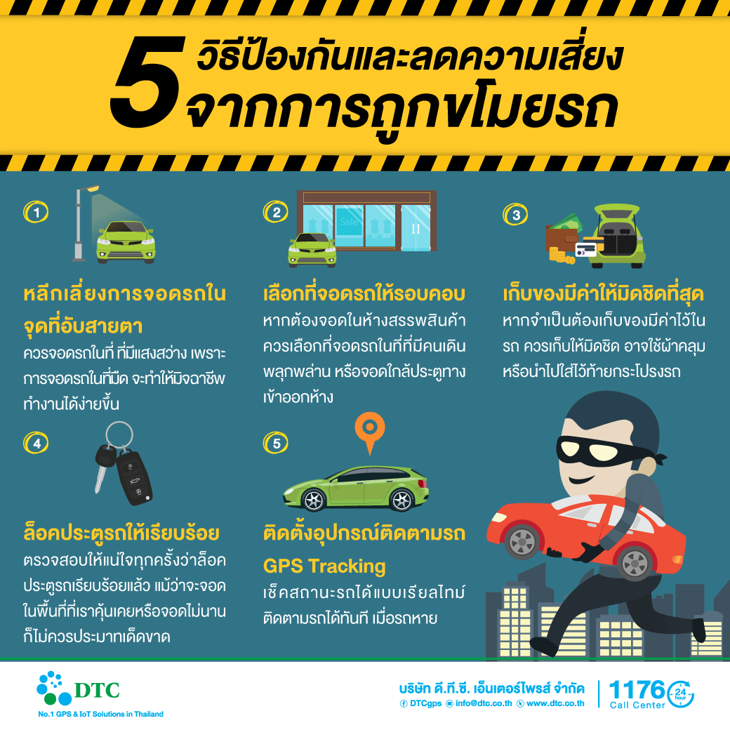 5-วิธีป้องกัน-และลดความเสี่ยงจากการถูกขโมยรถ