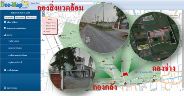 Smart City Solution
