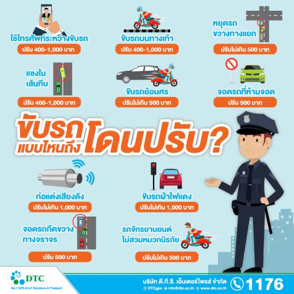 ขับรถผิดกฏจราจร-เสียค่าปรับเท่าไหร่นะ