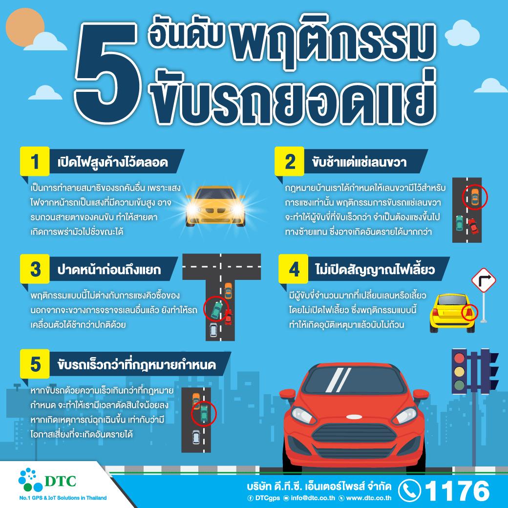 5-อันดับพฤติกรรมขับรถยอดแย่