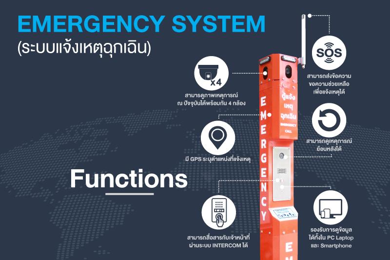 EMERGENCY SYSTEM (ระบบแจ้งเหตุฉุกเฉิน)