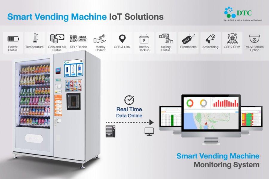 ระบบตู้จำหน่ายสินค้าอัตโนมัติ-Smart-Vending-Machine-IoT-Solutions